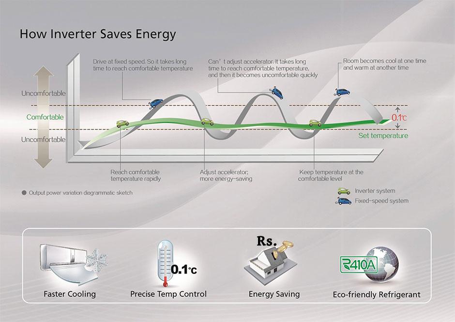 learn-how-air-handler-vfd-benefits-energy-efficiency