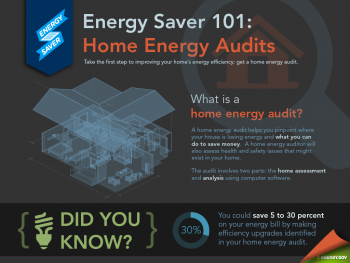 How-to-do-your-own-commercial-energy-audit-save-money