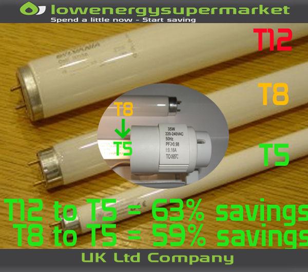 energy-savings-from-retrofitting-t-12-to-t-8